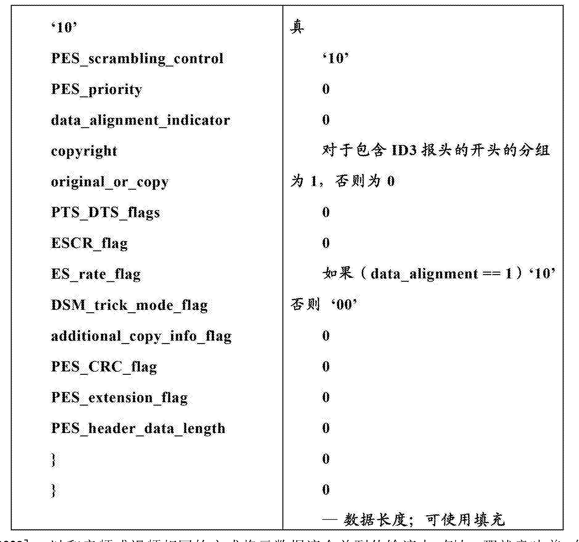 Figure CN102882845BD00401
