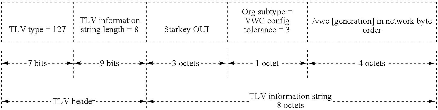 Figure US20080310421A1-20081218-C00003
