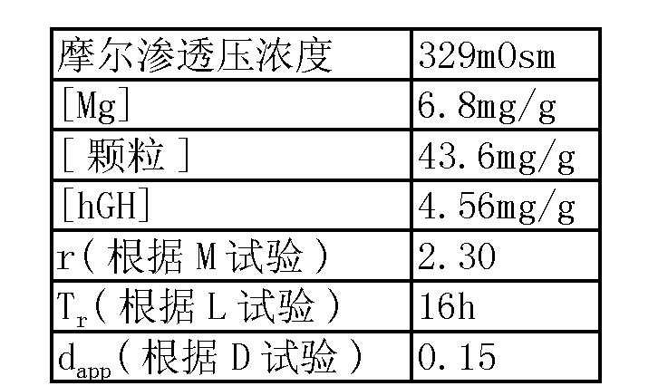 Figure CN101466353BD00271