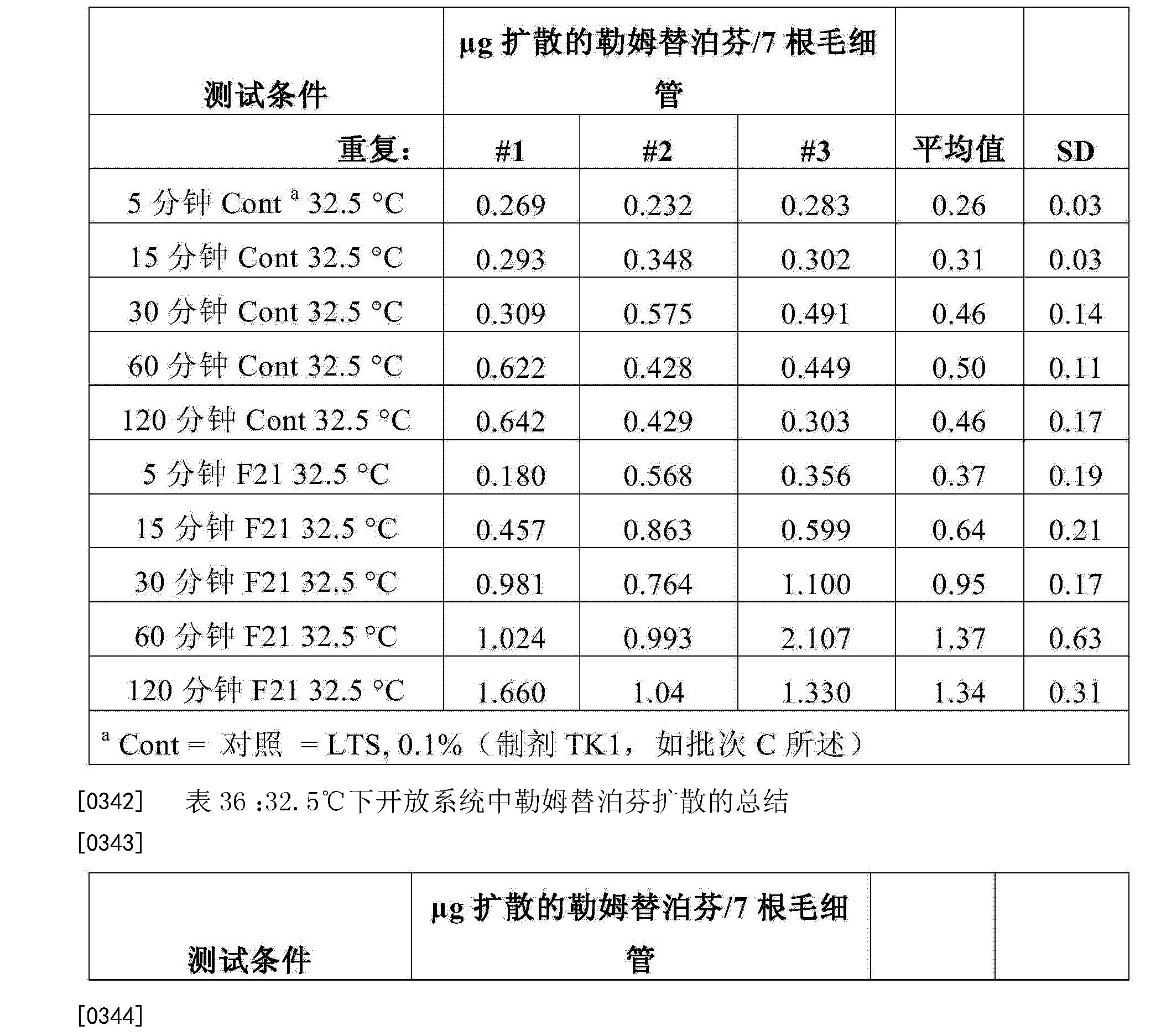 Figure CN104703624AD00551