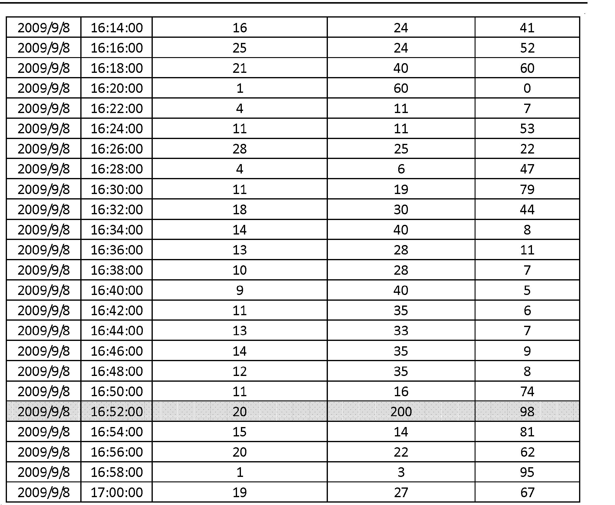 Figure CN102800197AD00171