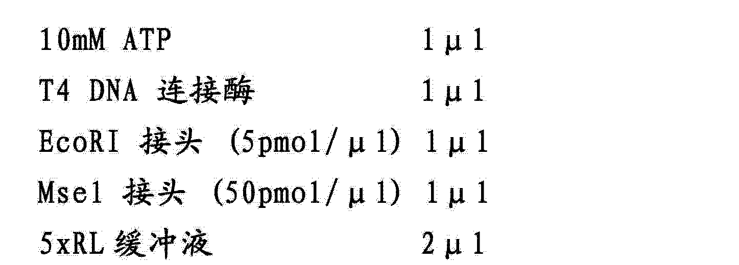 Figure CN102925561BD00212