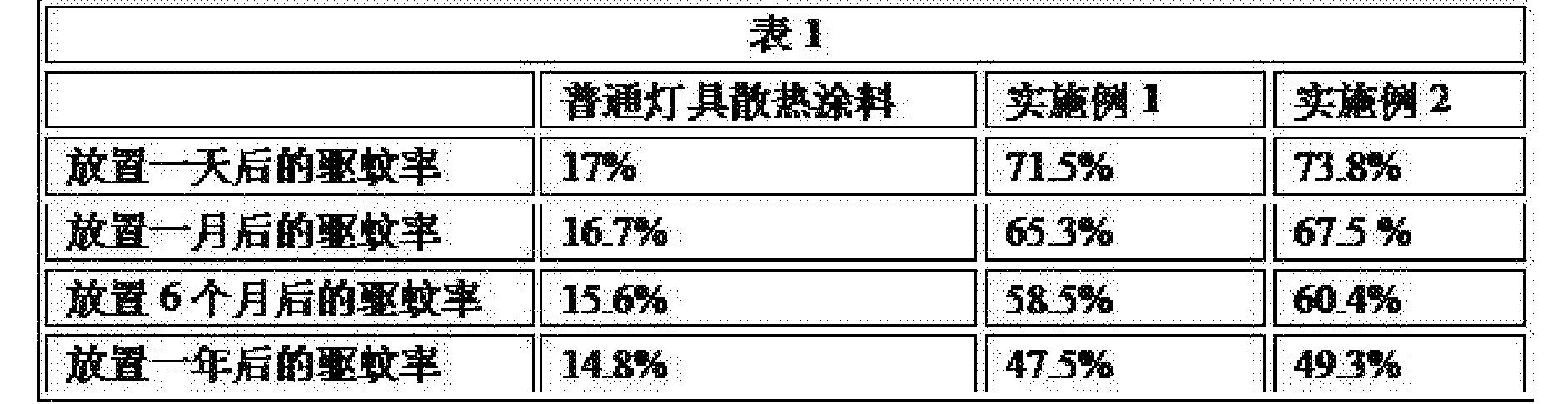 Figure CN106189659AD00121