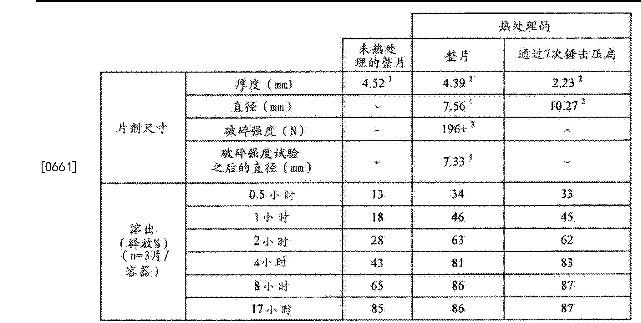 Figure CN102688241BD00491