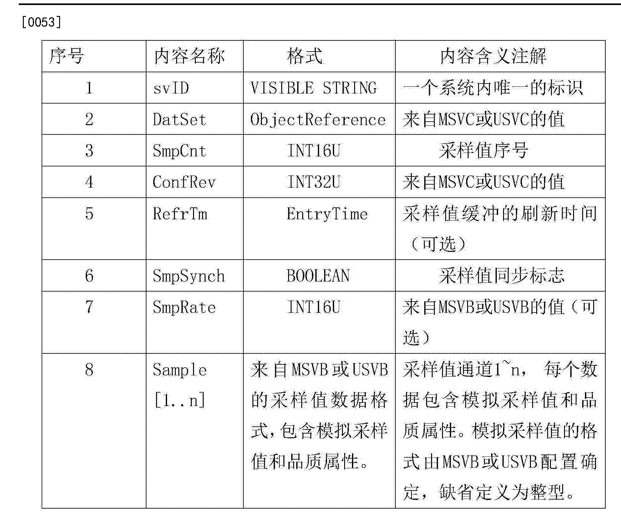 Figure CN104007338BD00071