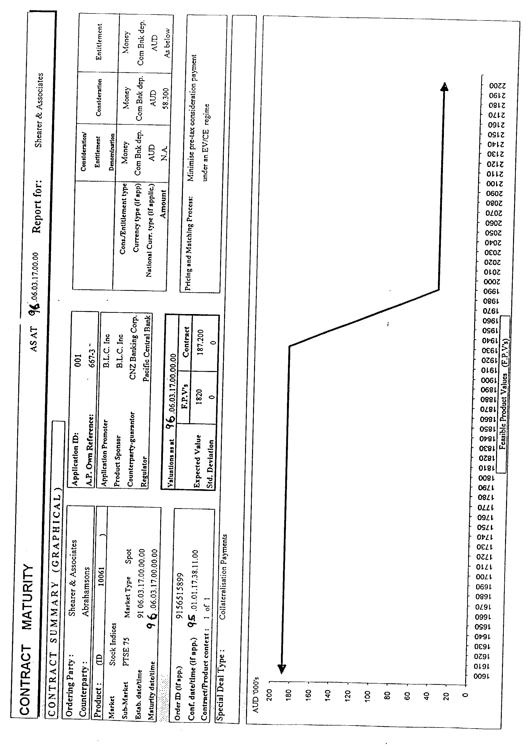 Figure US20030023546A1-20030130-P00030