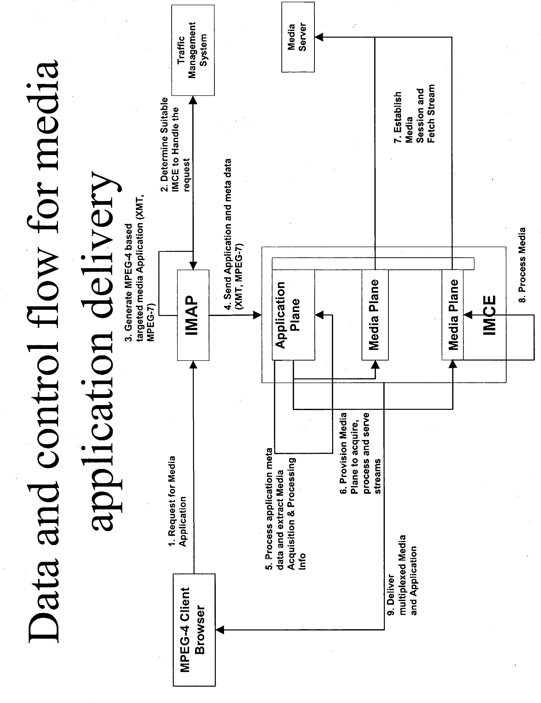 Figure US20030200336A1-20031023-P00053