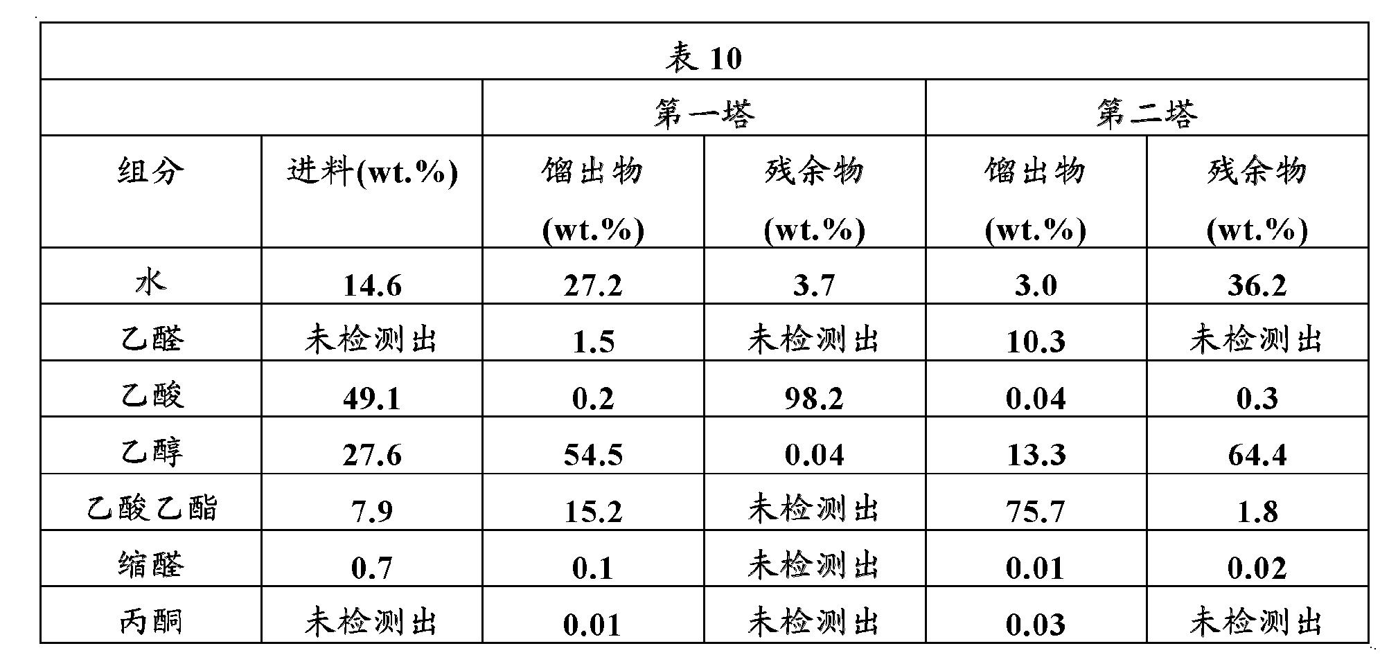 Figure CN102414151BD00211