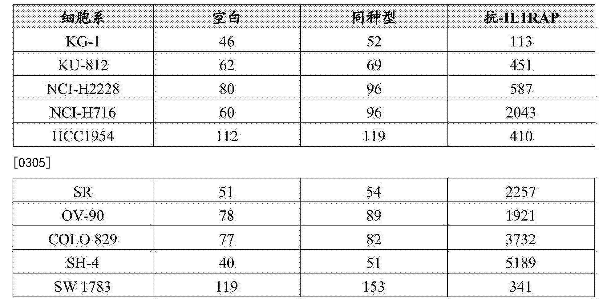 Figure CN107929730AD00281