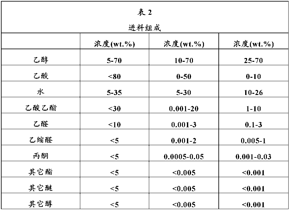 Figure CN102307657BD00131