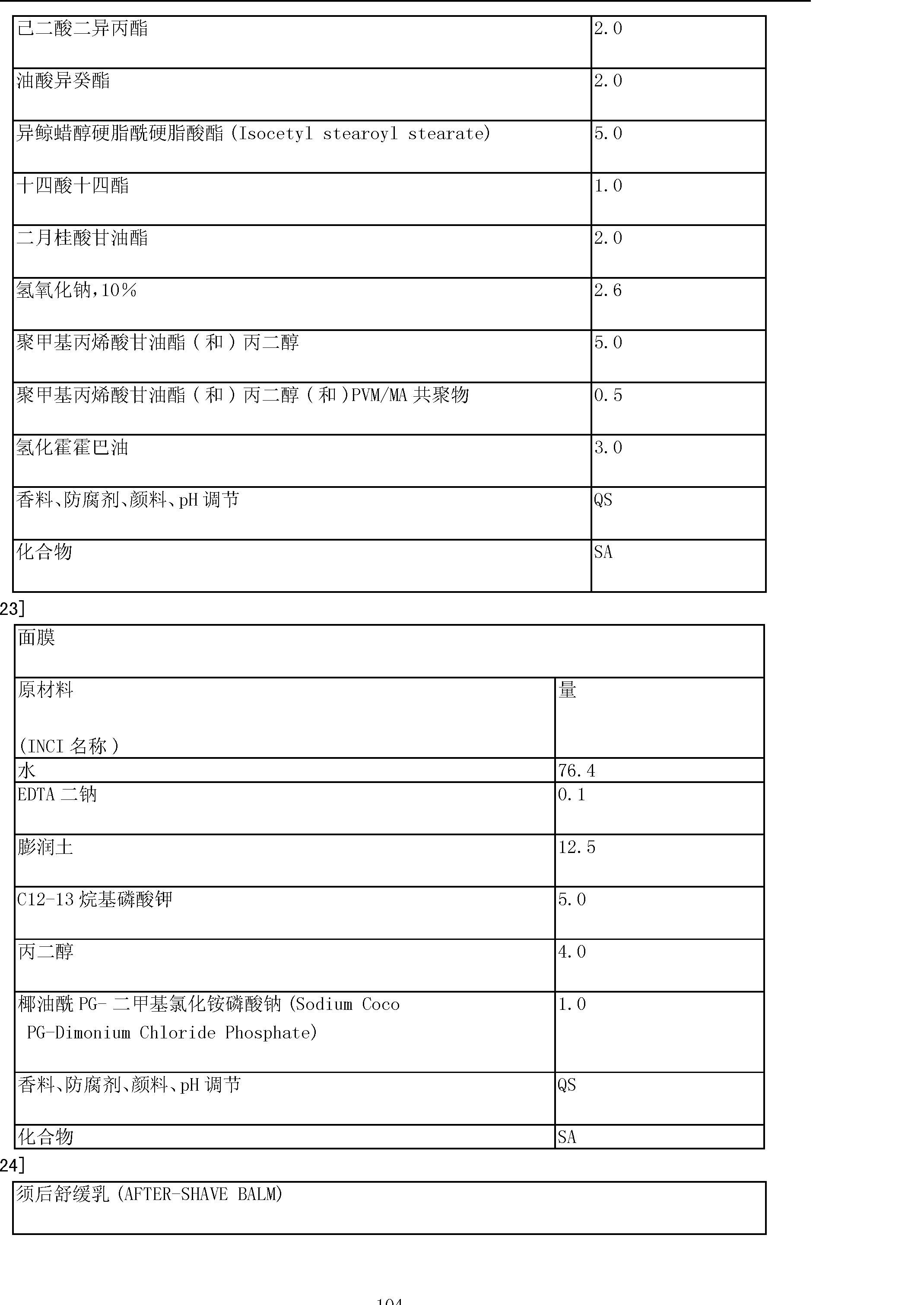 Figure CN101278051BD01041