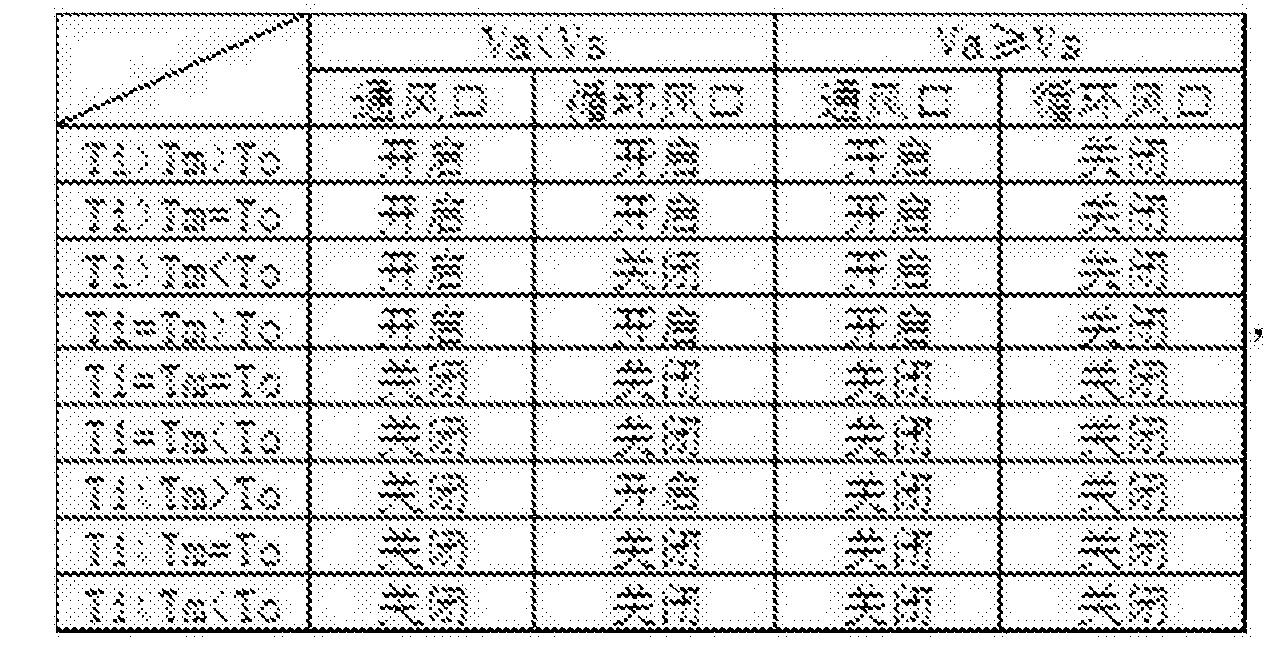 Figure CN106284864AD00101
