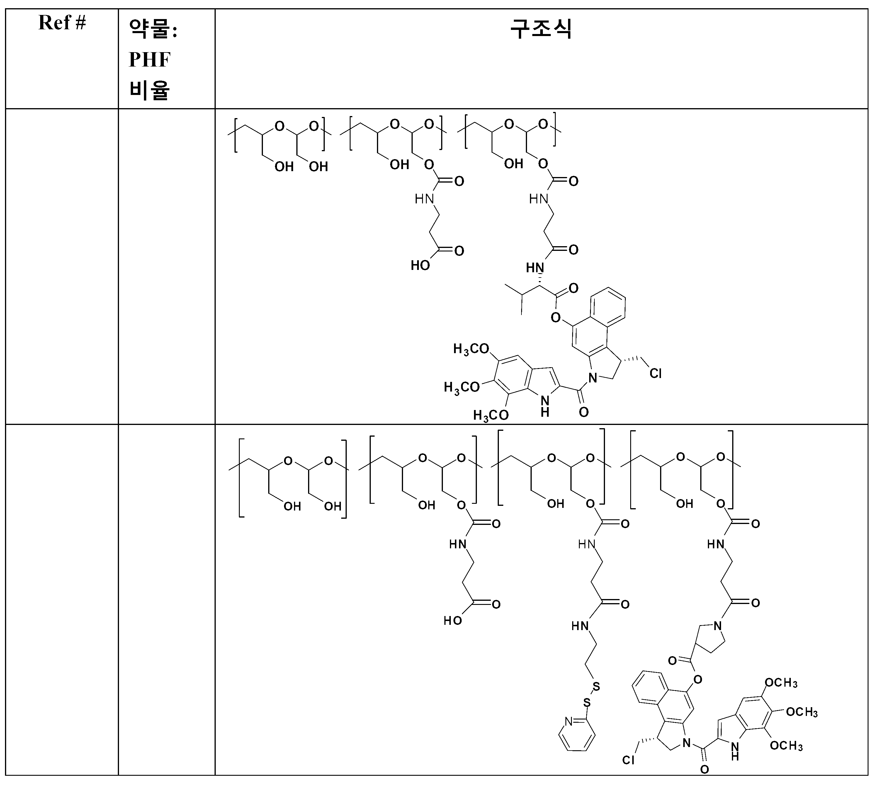 Figure 112014001971018-pct00246