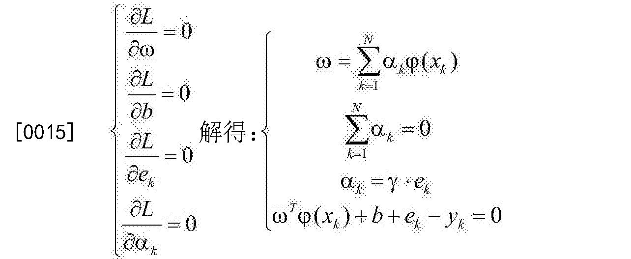 Figure CN105116343BD00064