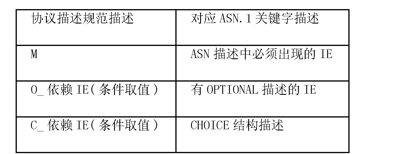 Figure CN101370003BD00103