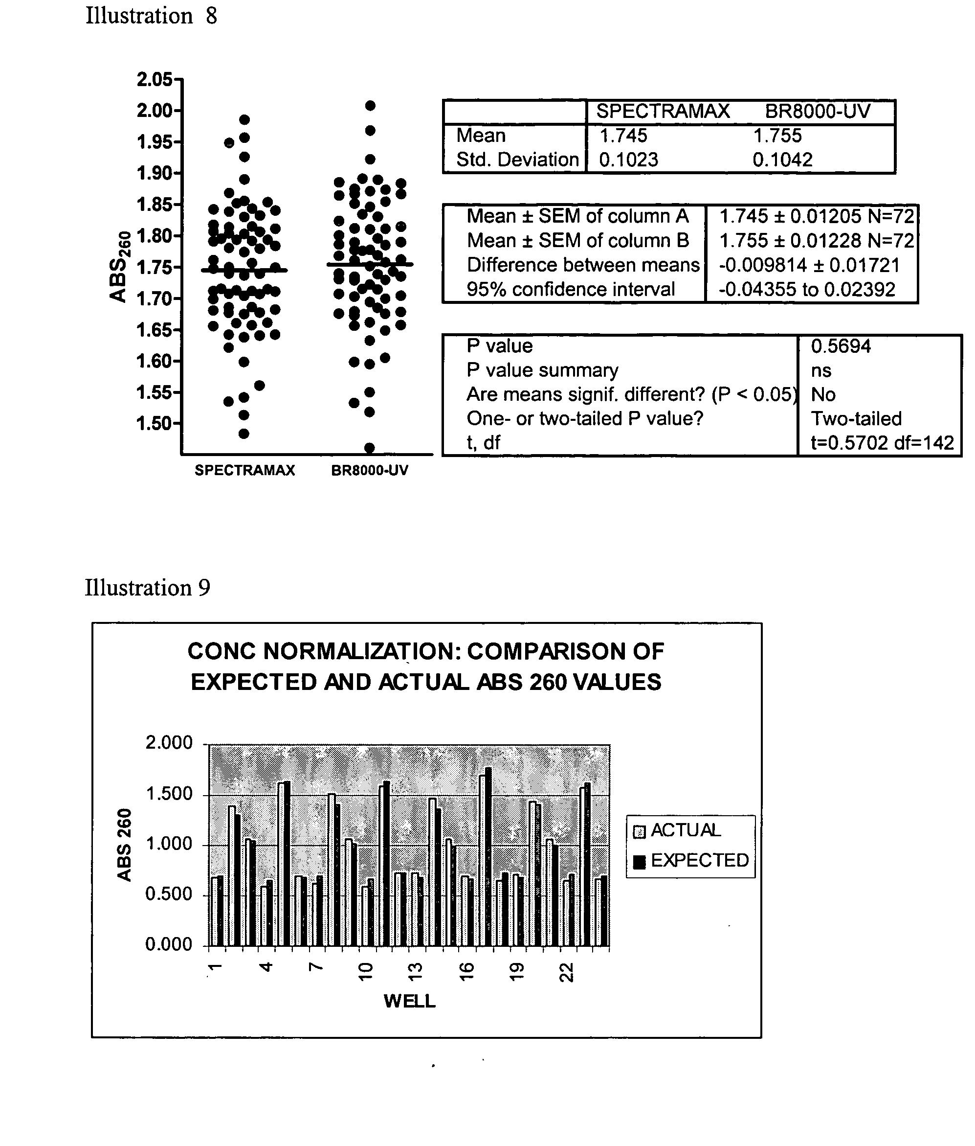 Figure US20040241872A1-20041202-P00004