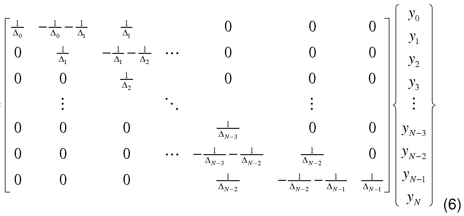 Figure imgf000065_0003
