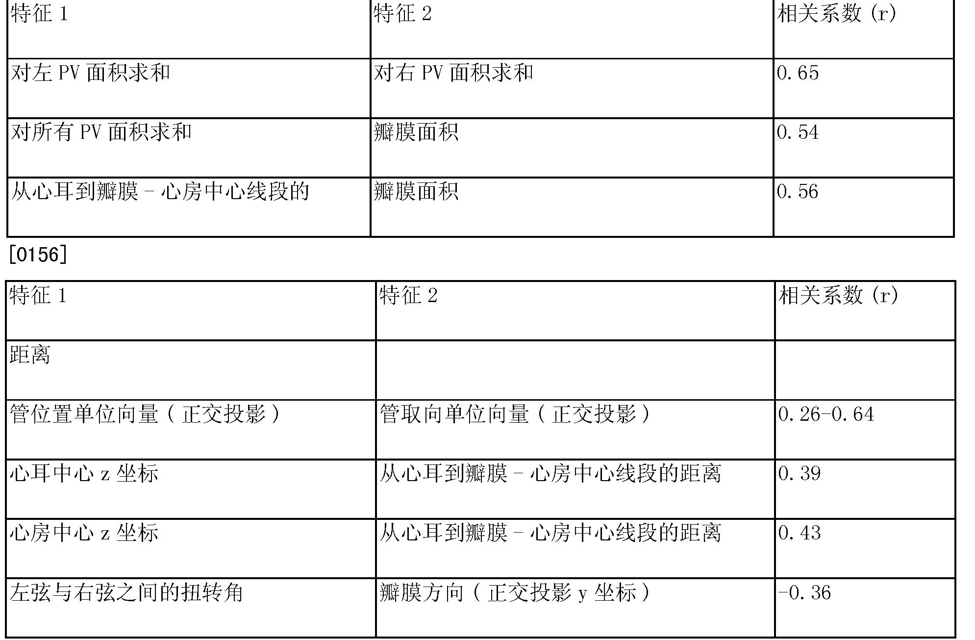 Figure CN104282036AD00131