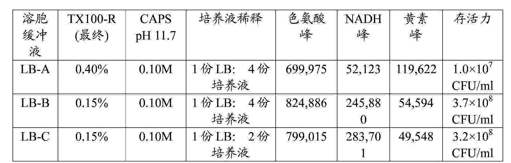 Figure CN102272602BD00251