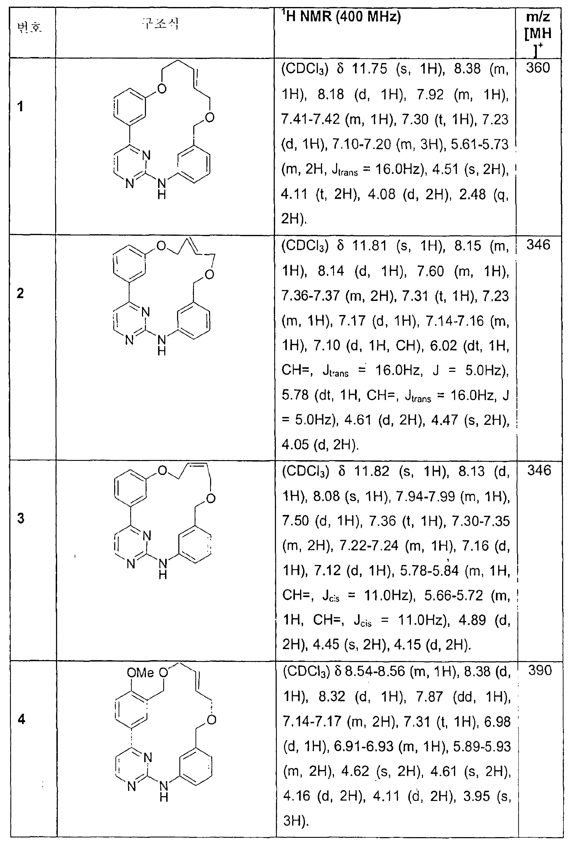 Figure 112014014553311-pat00090