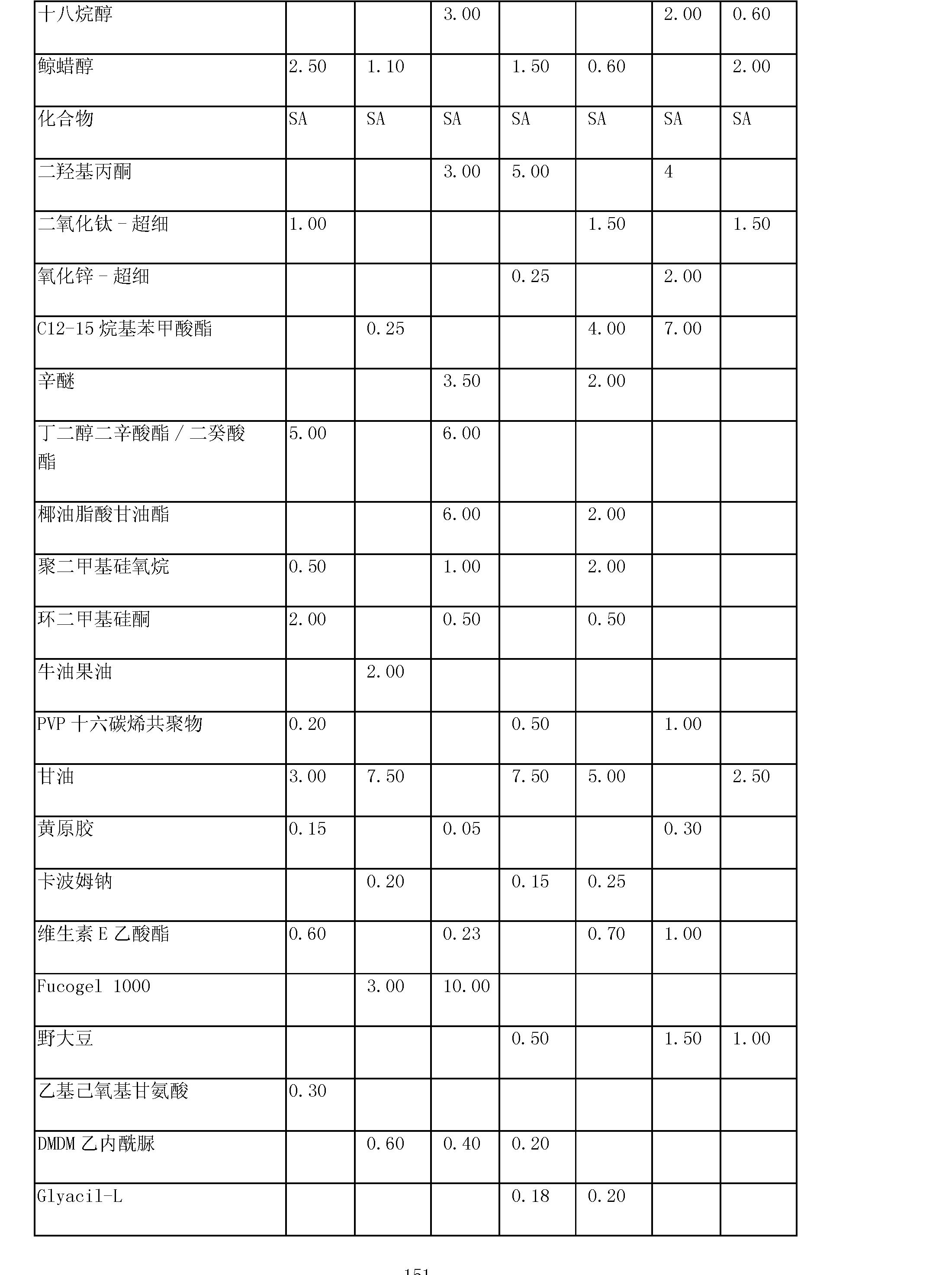 Figure CN101278051BD01511