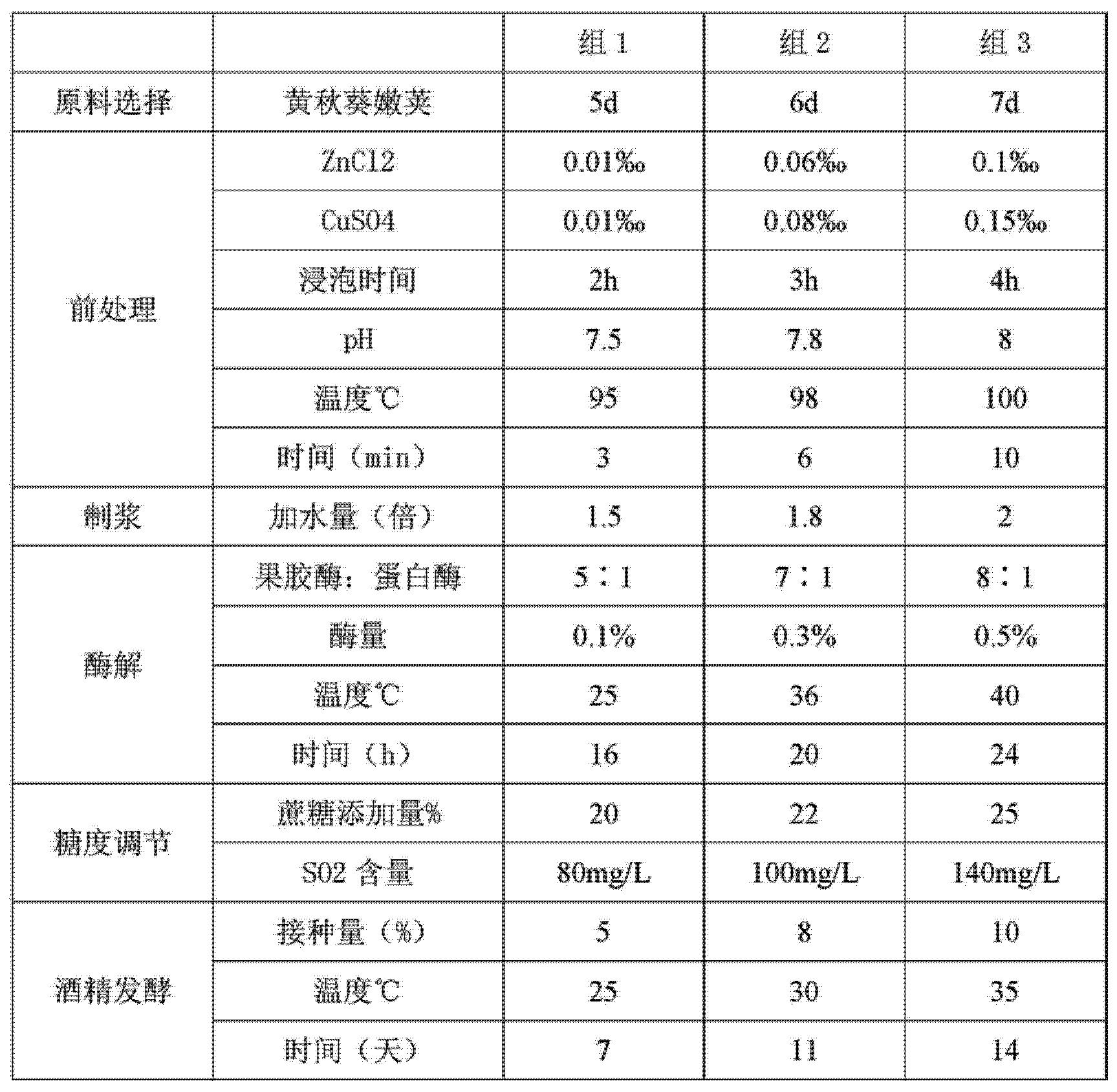 Figure CN103045429BD00091