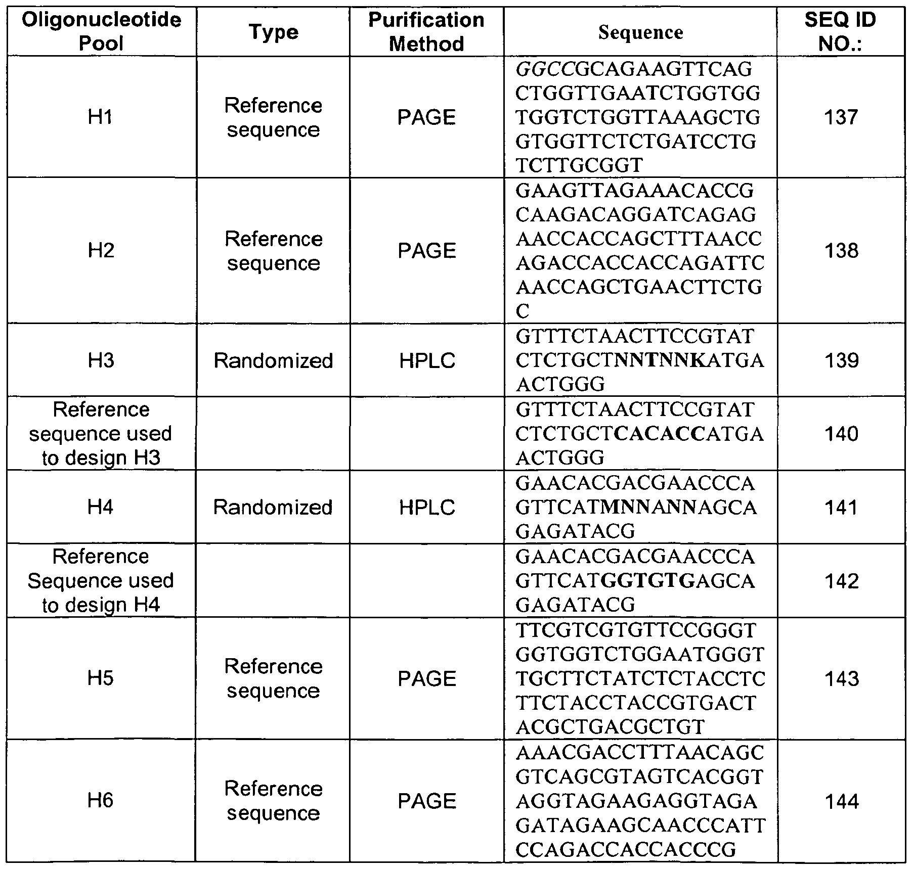 Figure imgf000303_0001