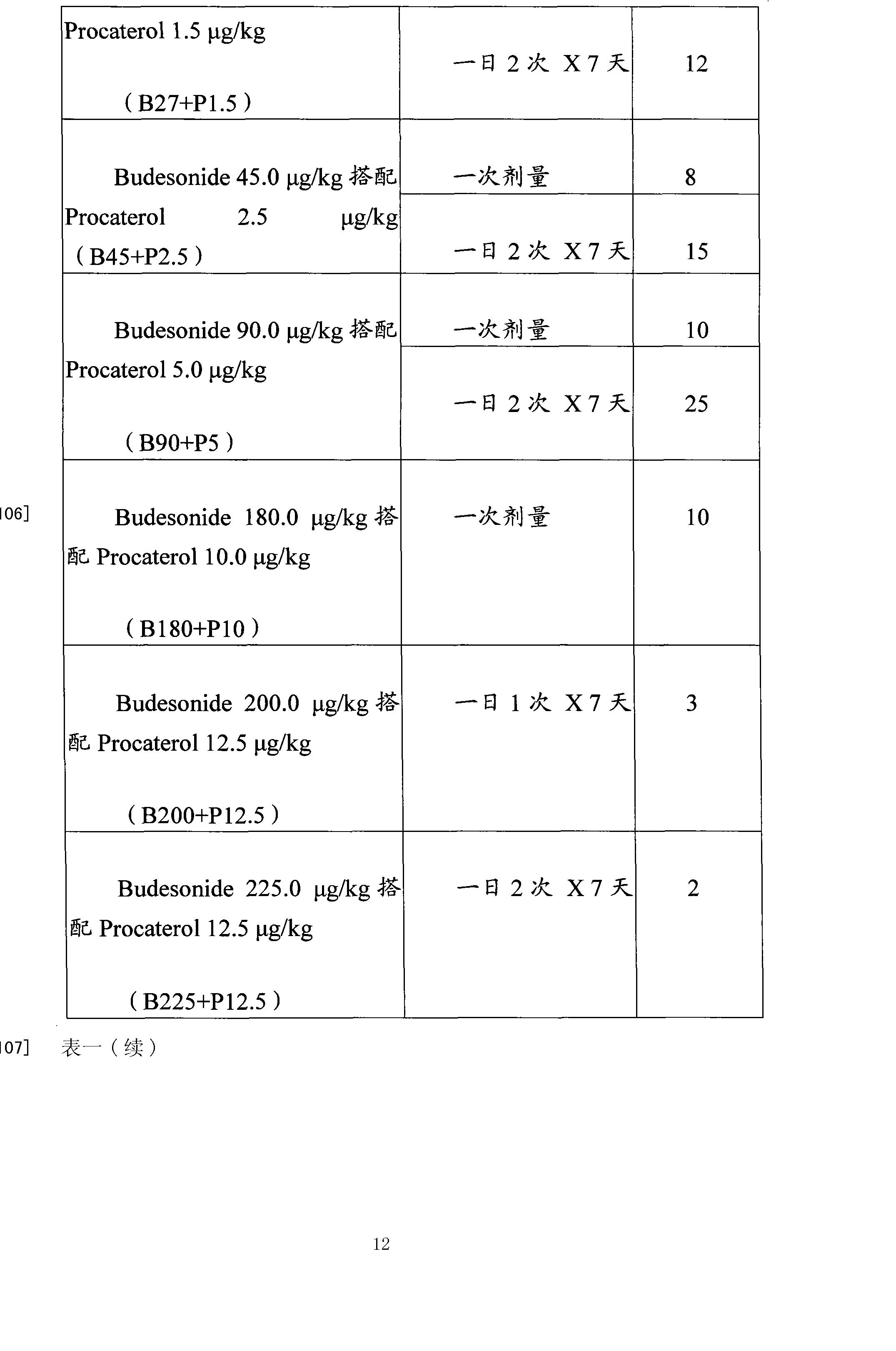 Figure CN102416179BD00121