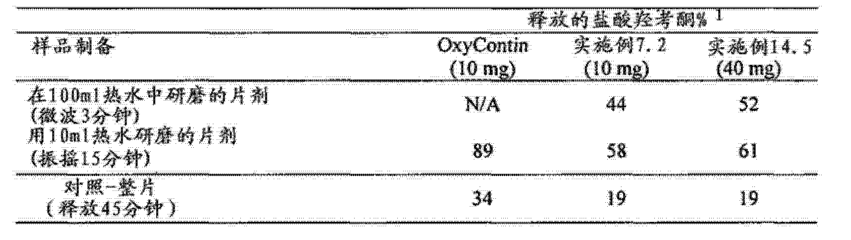 Figure CN102743355BD01673