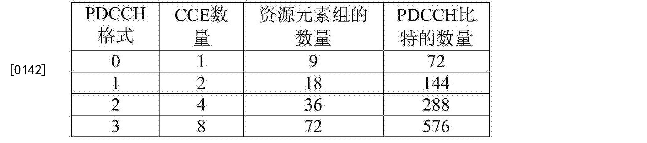 Figure CN104081709BD00204