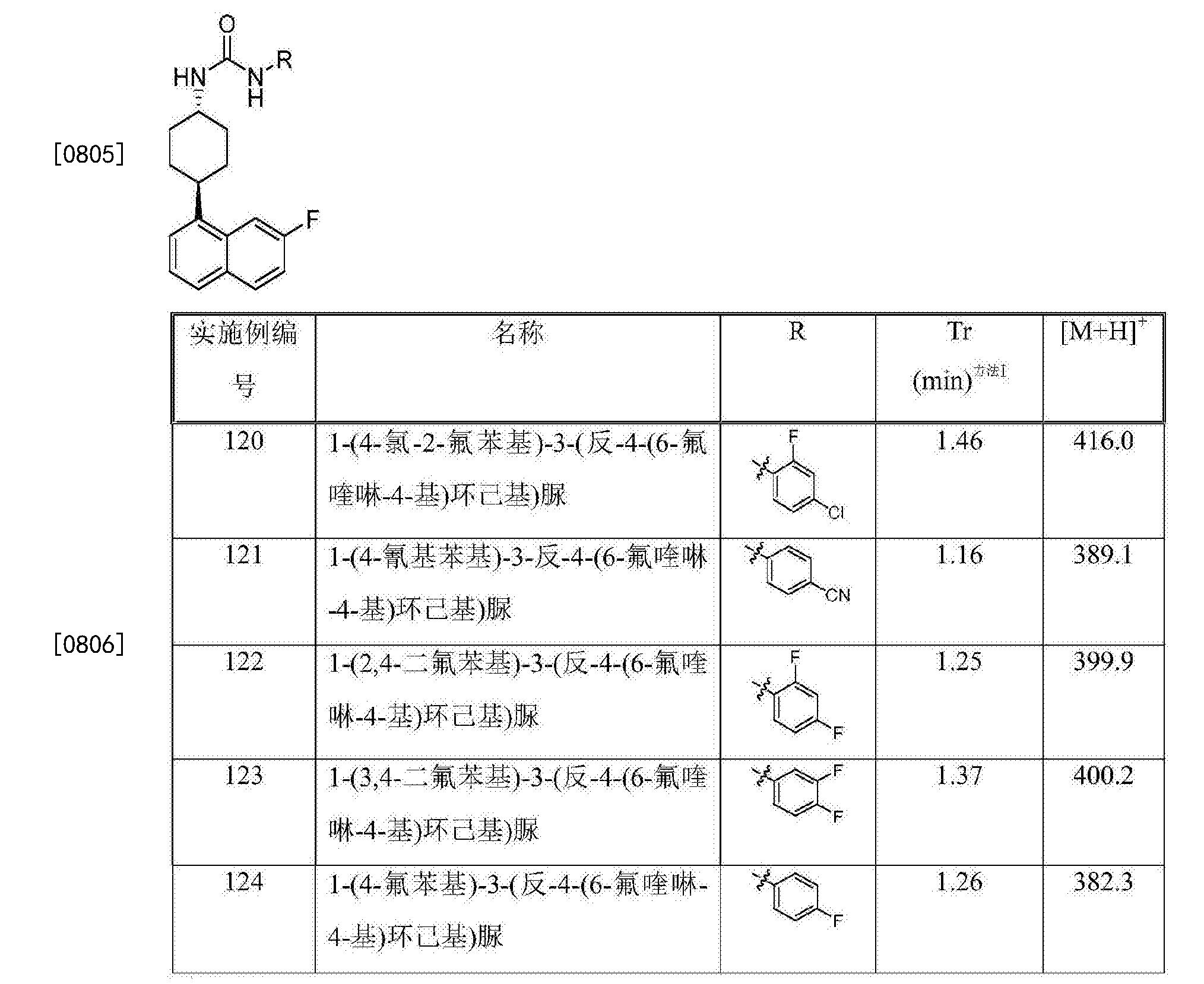 Figure CN106999450AD00911