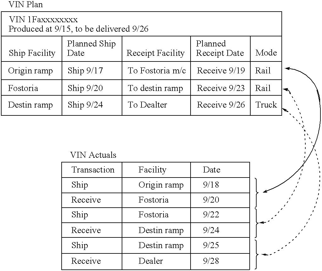 Figure US20050288986A1-20051229-C00001