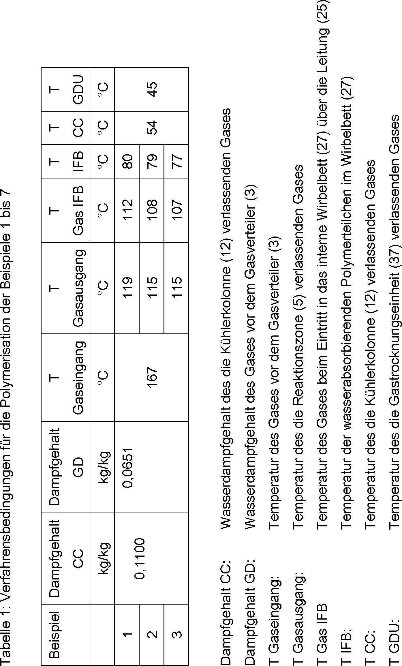 Figure DE102017205367A1_0003