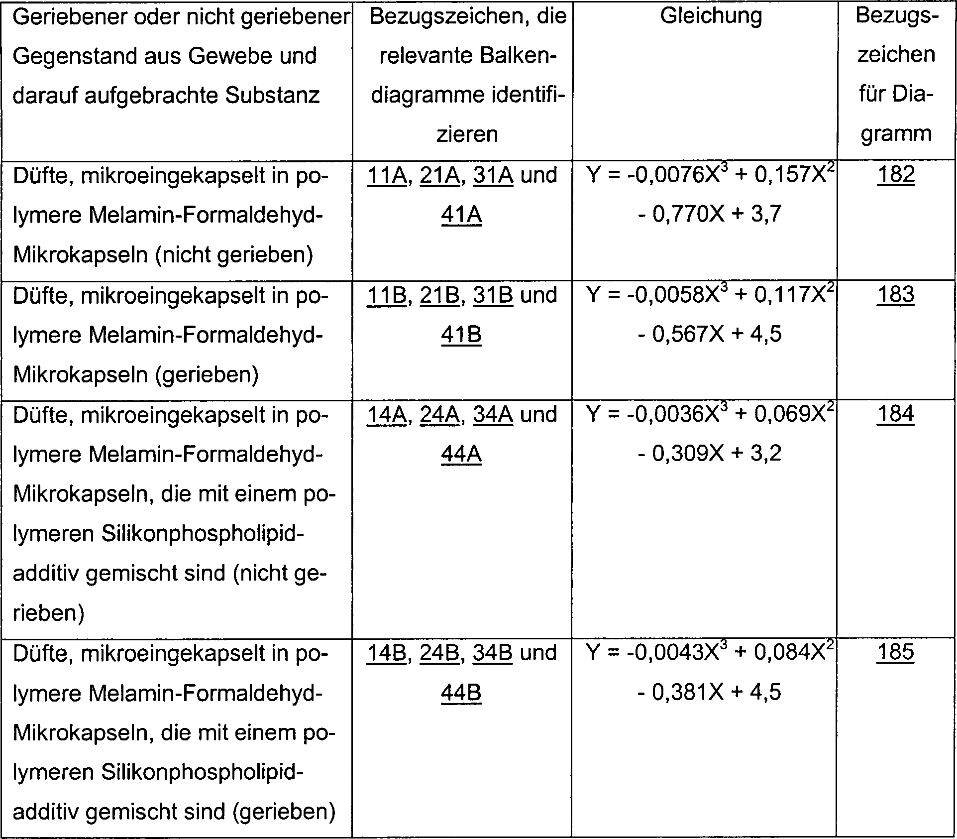 Für mathematisches nichts zeichen Liste mathematischer