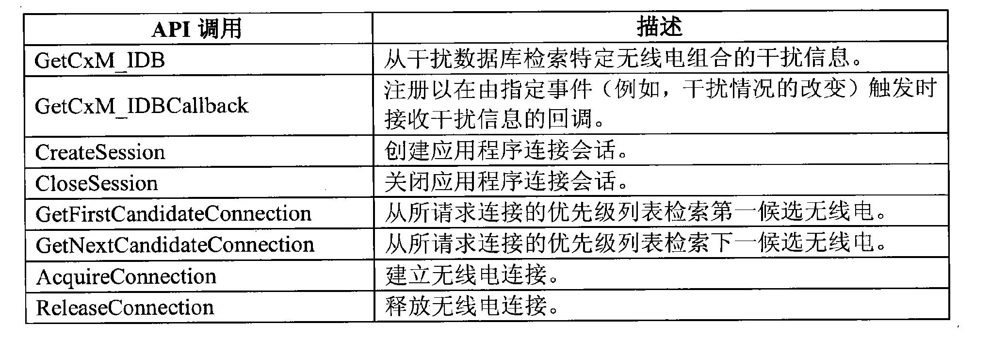 Figure CN102484892AD00152