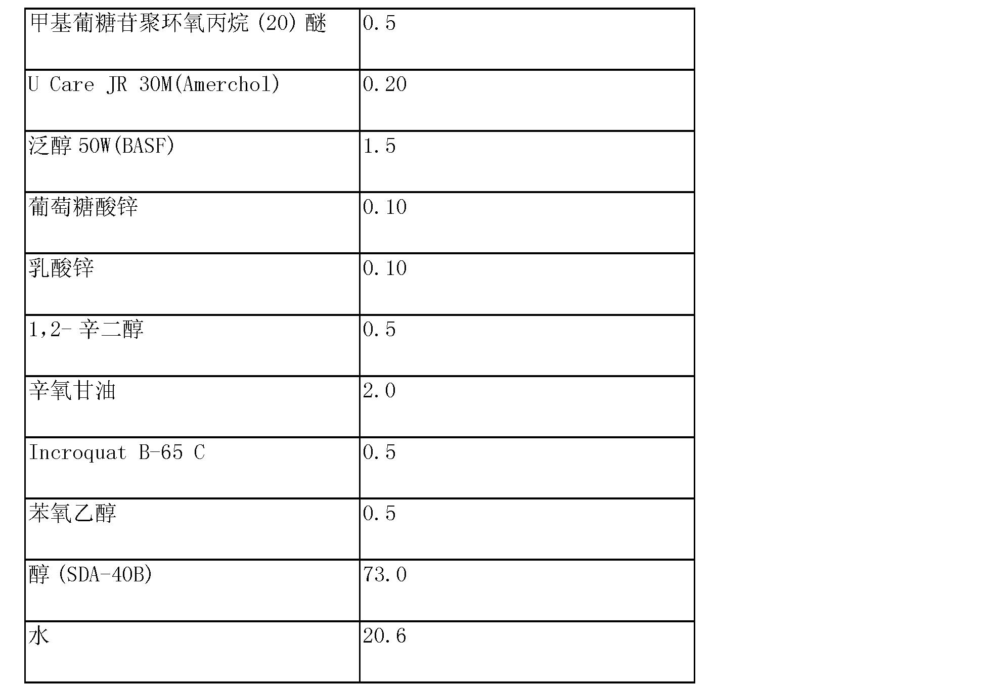 Figure CN101163455BD00471