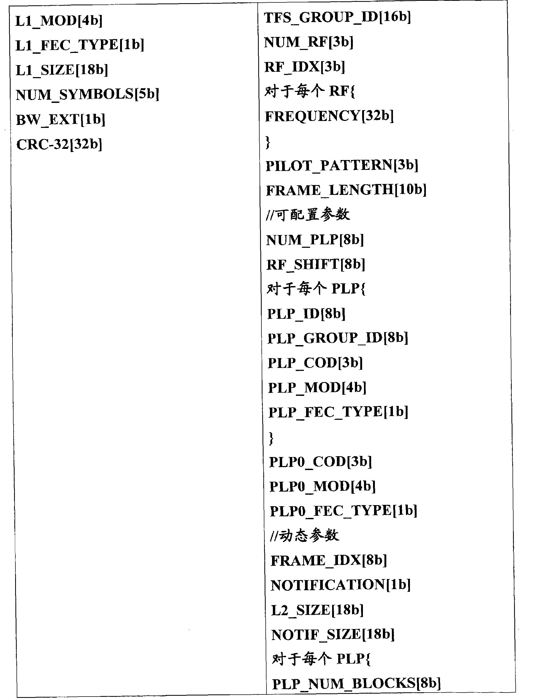 Figure CN101971533BD00101
