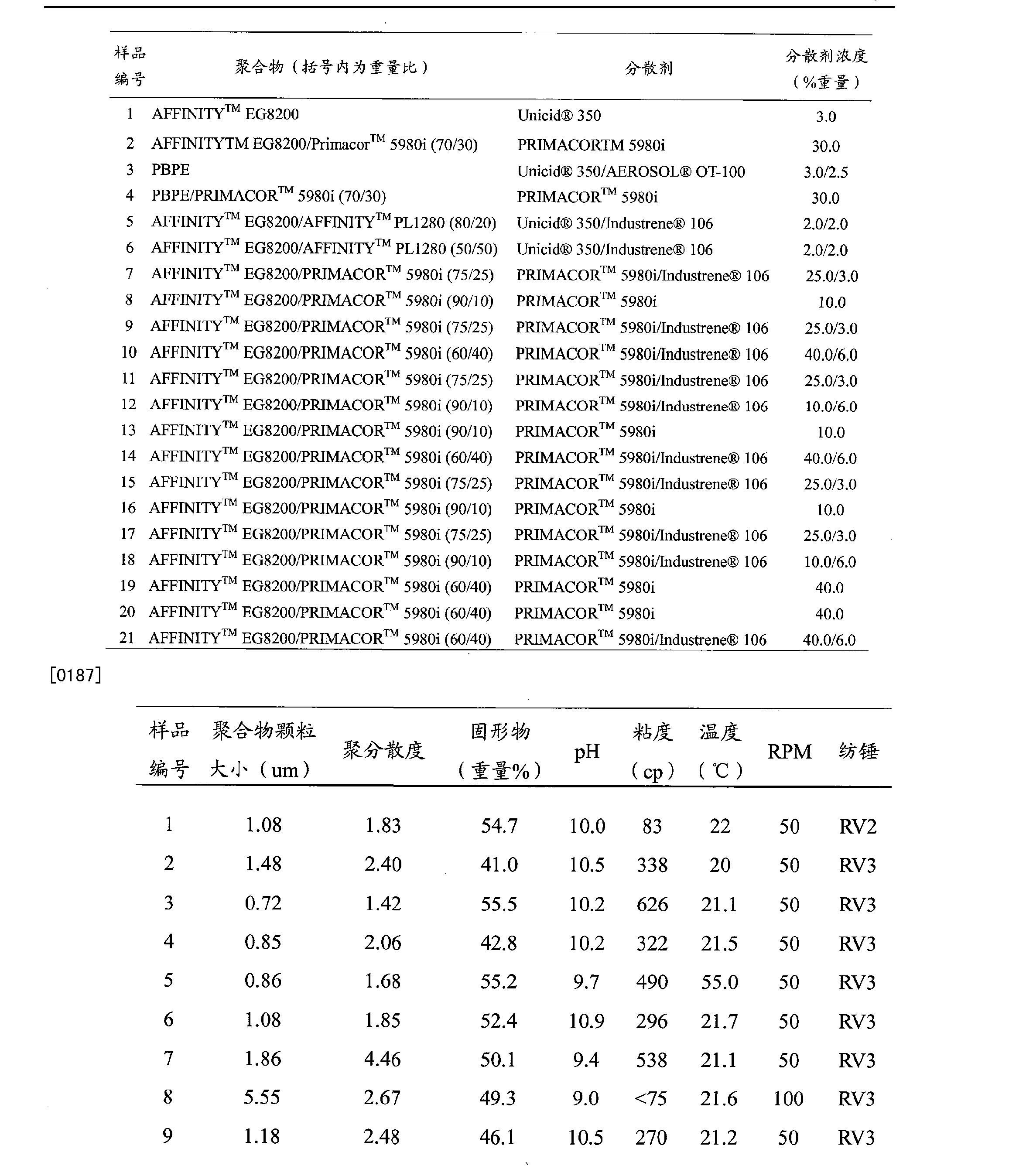 Figure CN101568688BD00241