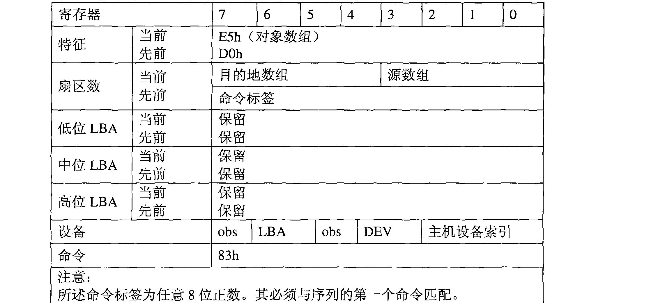 Figure CN101305334BD00131