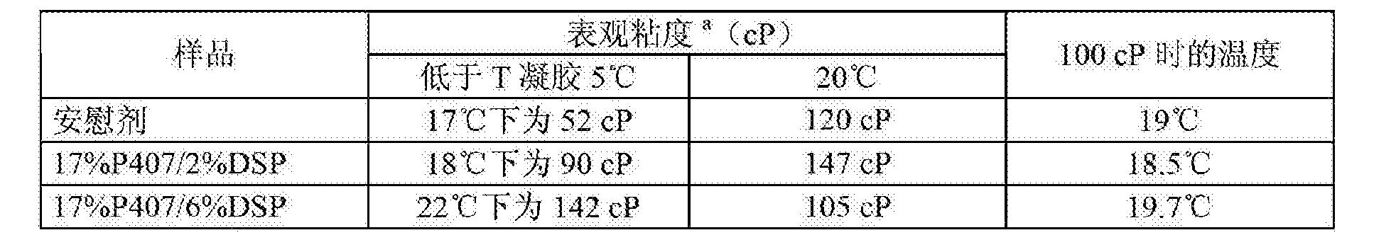 Figure CN103417472BD00561