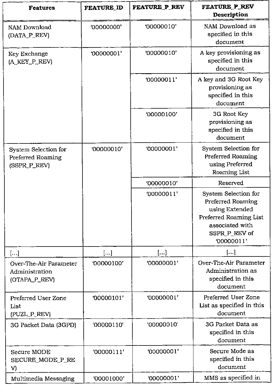 Figure 112006025356214-PCT00003