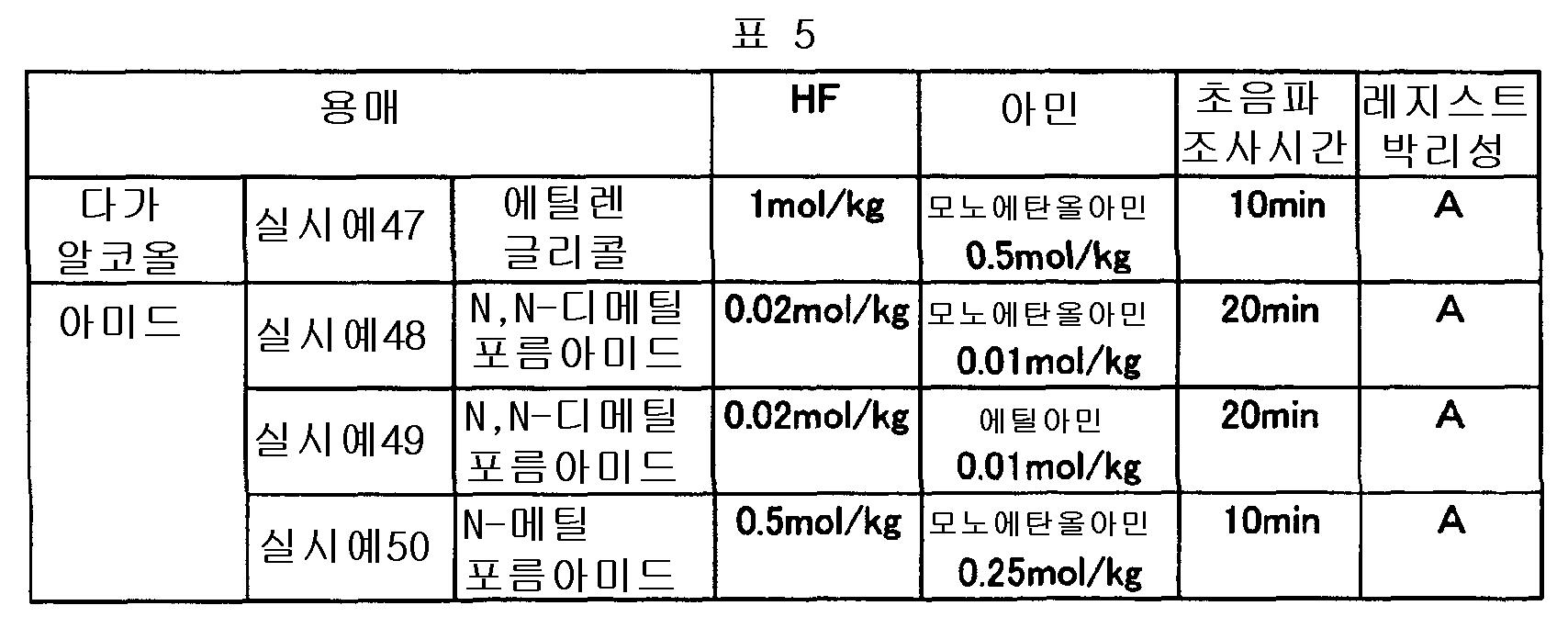 Figure 112005009336572-pct00005