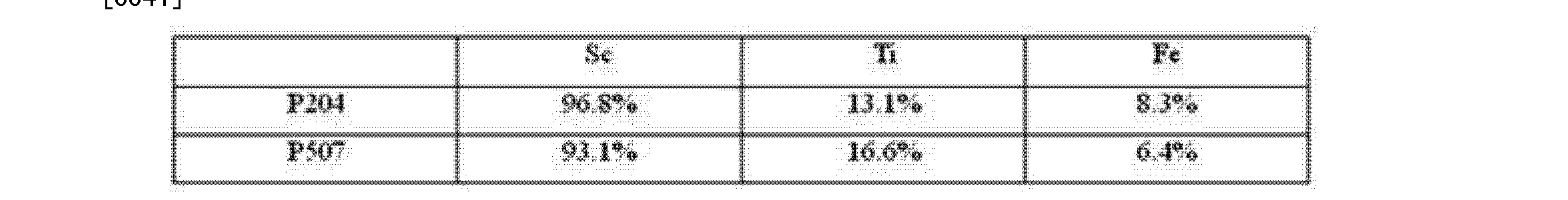 Figure CN102701262BD00053