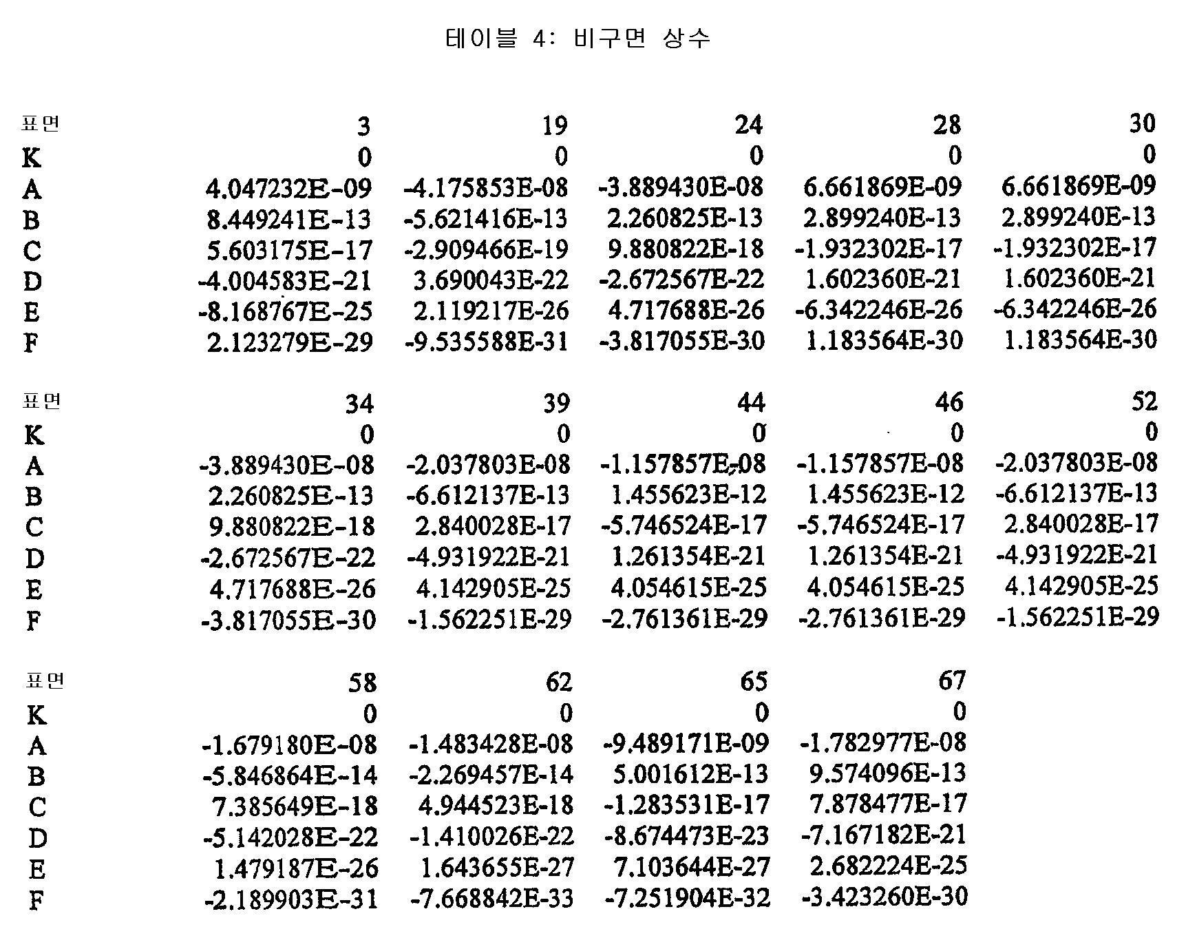 Figure 112006057445476-pct00014