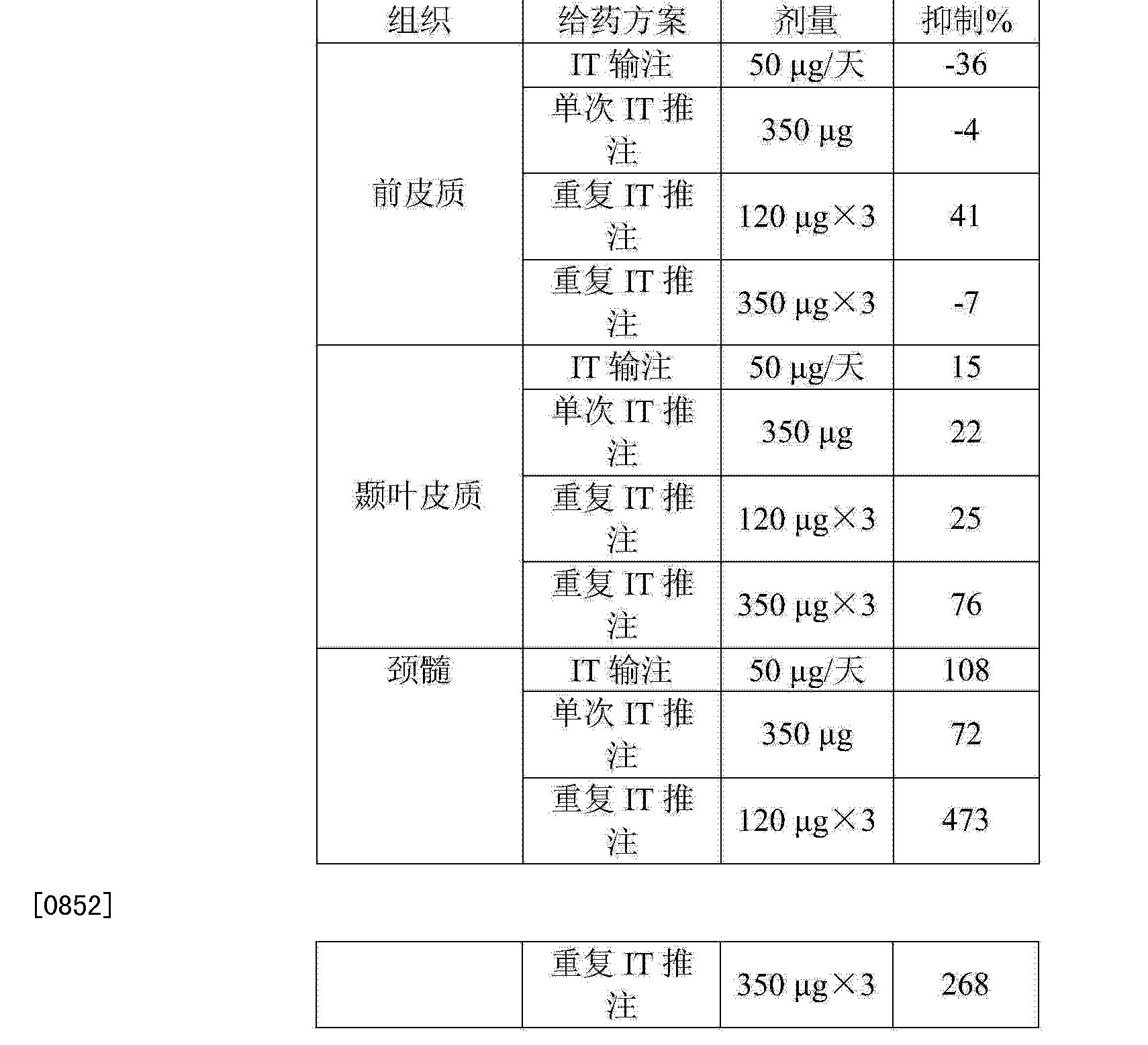 Figure CN104894129AD00981