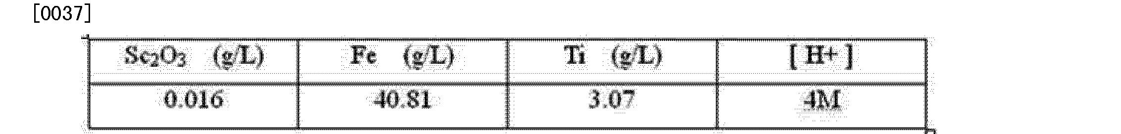 Figure CN102701262BD00051