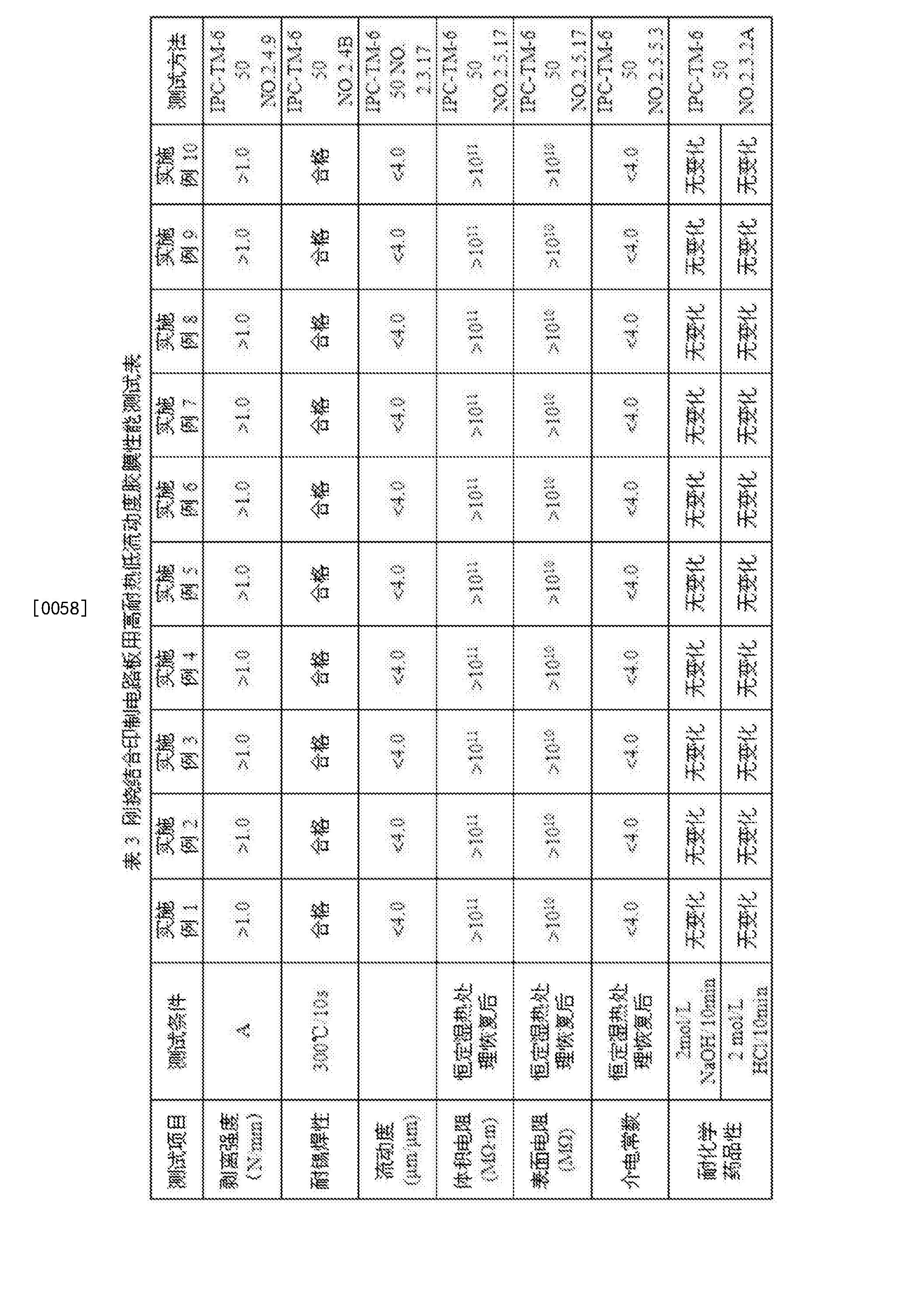 Figure CN104263287BD00121