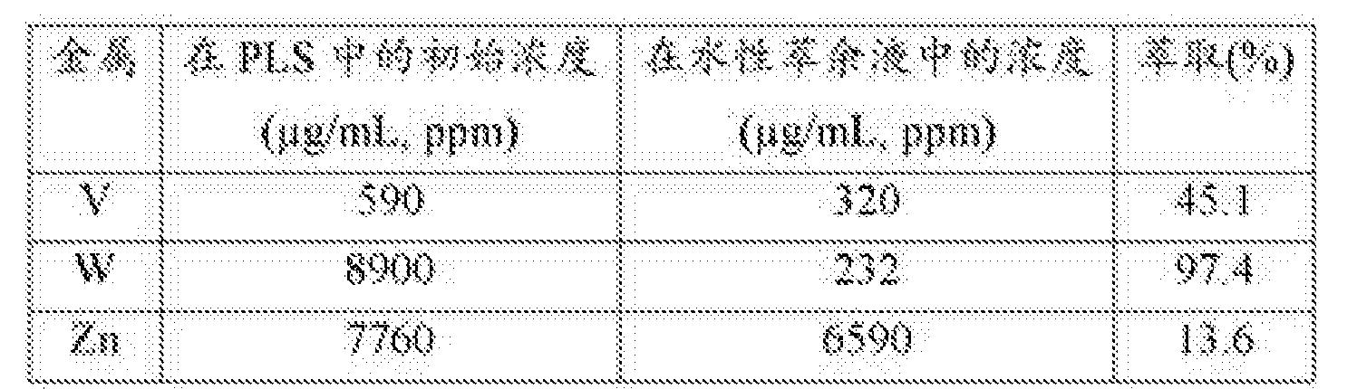Figure CN107922994AD00171