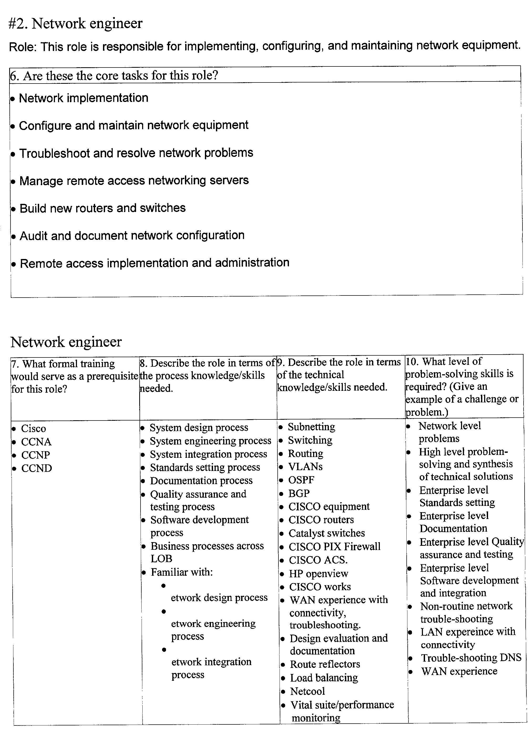 Figure US20030139953A1-20030724-P00003