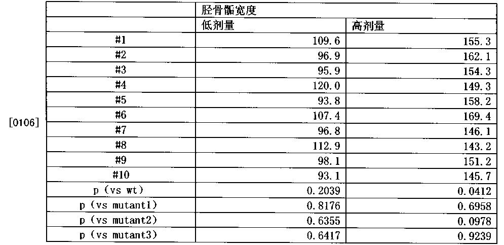 Figure CN103509102BD00131